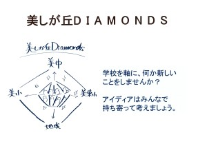 souhatsu01diamonds(20130608)